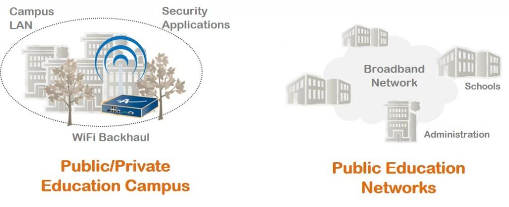 Education Intro Graphic