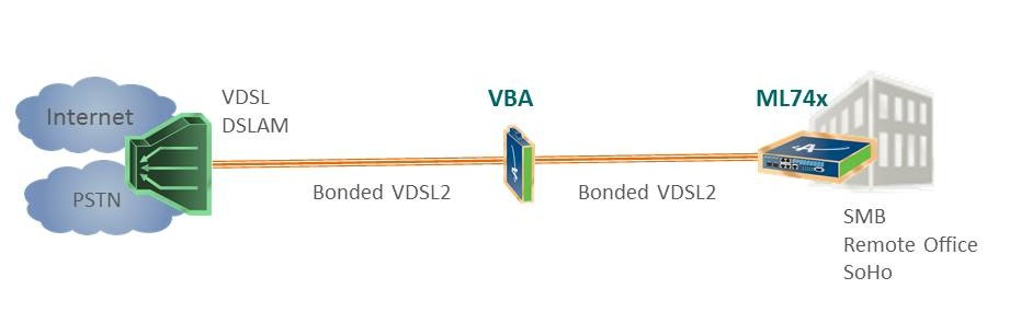 VBA business Ethernet
